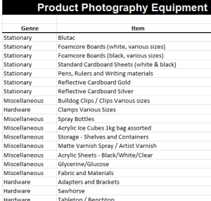 Product Photography Equipment Checklist